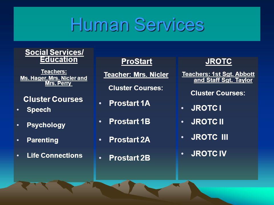Human Services Social Services/ Education Teachers: Ms.
