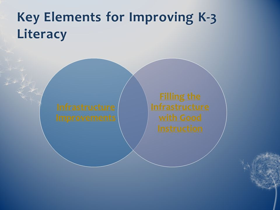 Key Elements for Improving K-3 Literacy Infrastructure Improvements Filling the Infrastructure with Good Instruction