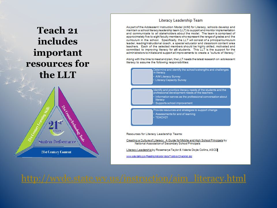 http://wvde.state.wv.us/instruction/aim_literacy.html Teach 21 includes important resources for the LLT