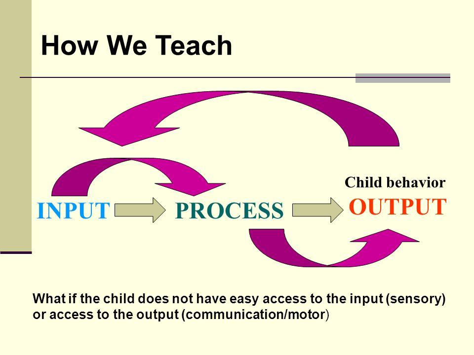 The Assistive Technology Continuum No-tech Low-tech Medium-tech Hi-tech