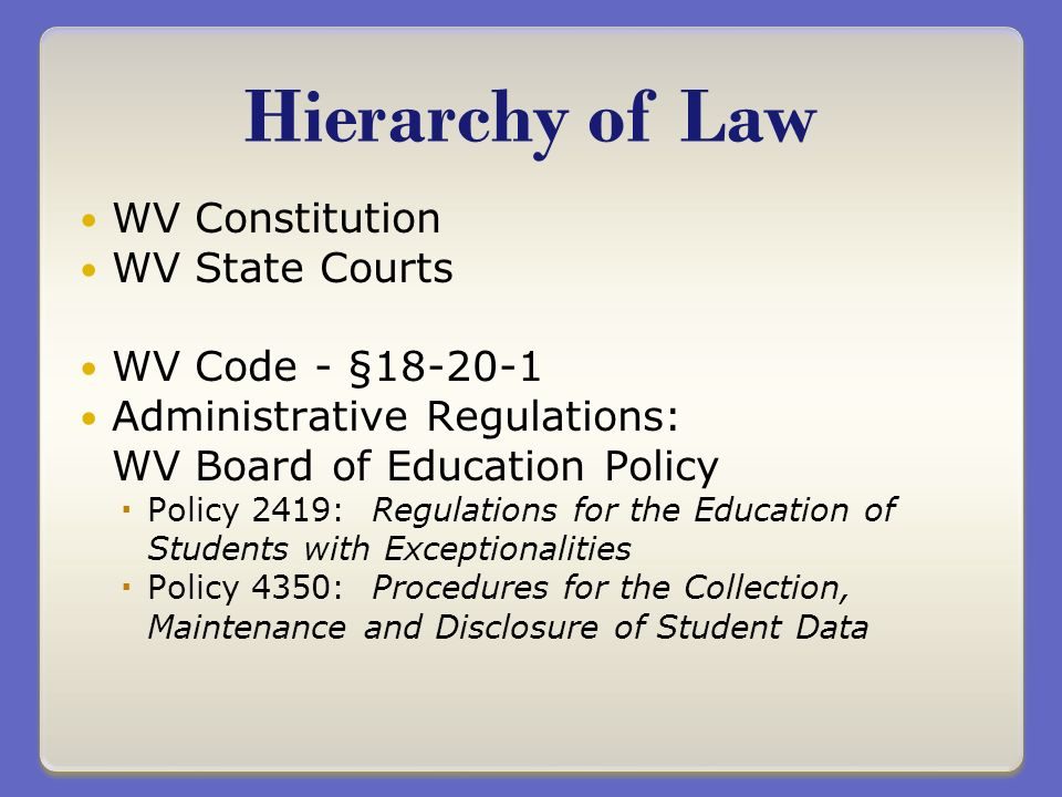WV Constitution WV State Courts WV Code - §18-20-1 Administrative Regulations: WV Board of Education Policy Policy 2419: Regulations for the Education of Students with Exceptionalities Policy 4350: Procedures for the Collection, Maintenance and Disclosure of Student Data Hierarchy of Law