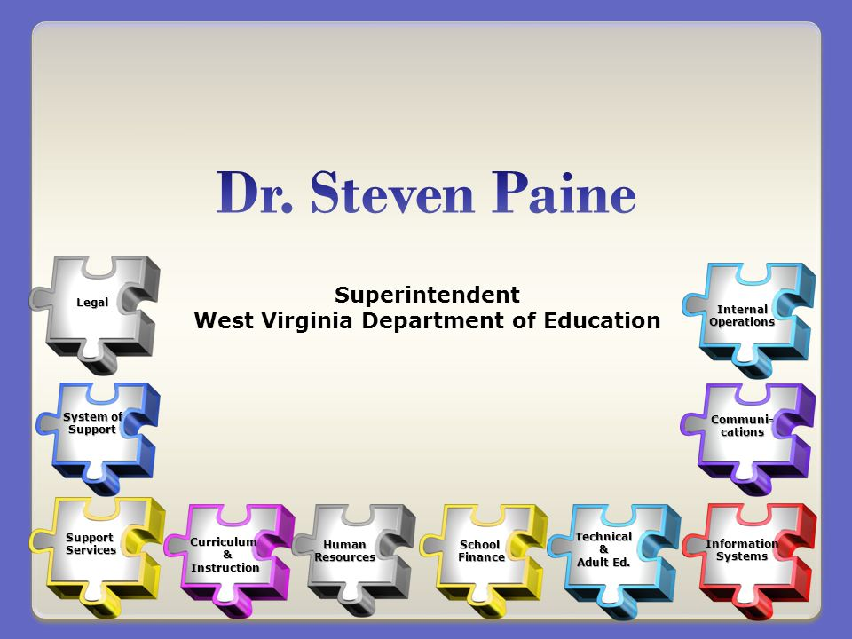 Superintendent West Virginia Department of Education Support Services Curriculum & Instruction Instruction Technical & Adult Ed.