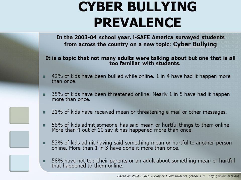 CYBER BULLYING PREVALENCE Aftabs statistics: 90% of middle school students they polled had their feelings hurt online 65% of their students between 8-