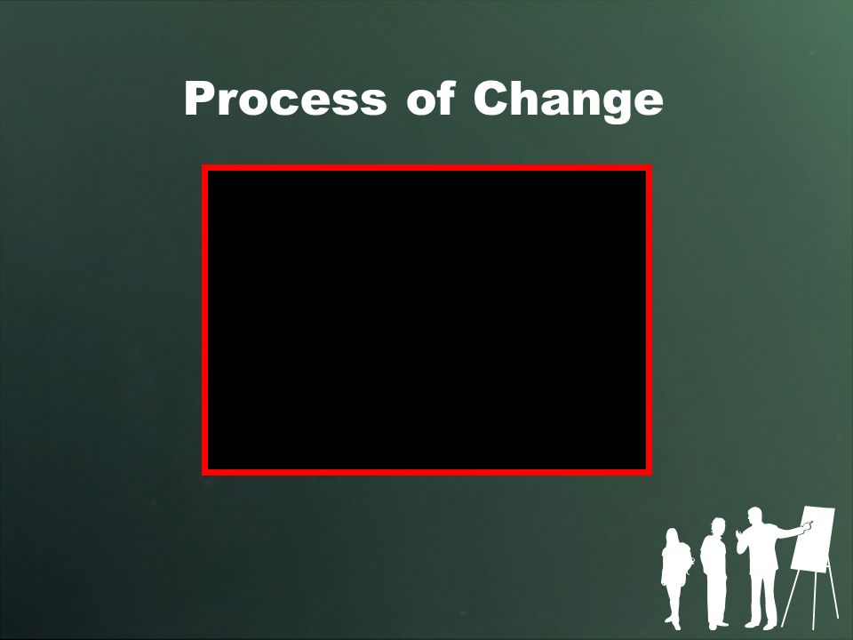 Process of Change