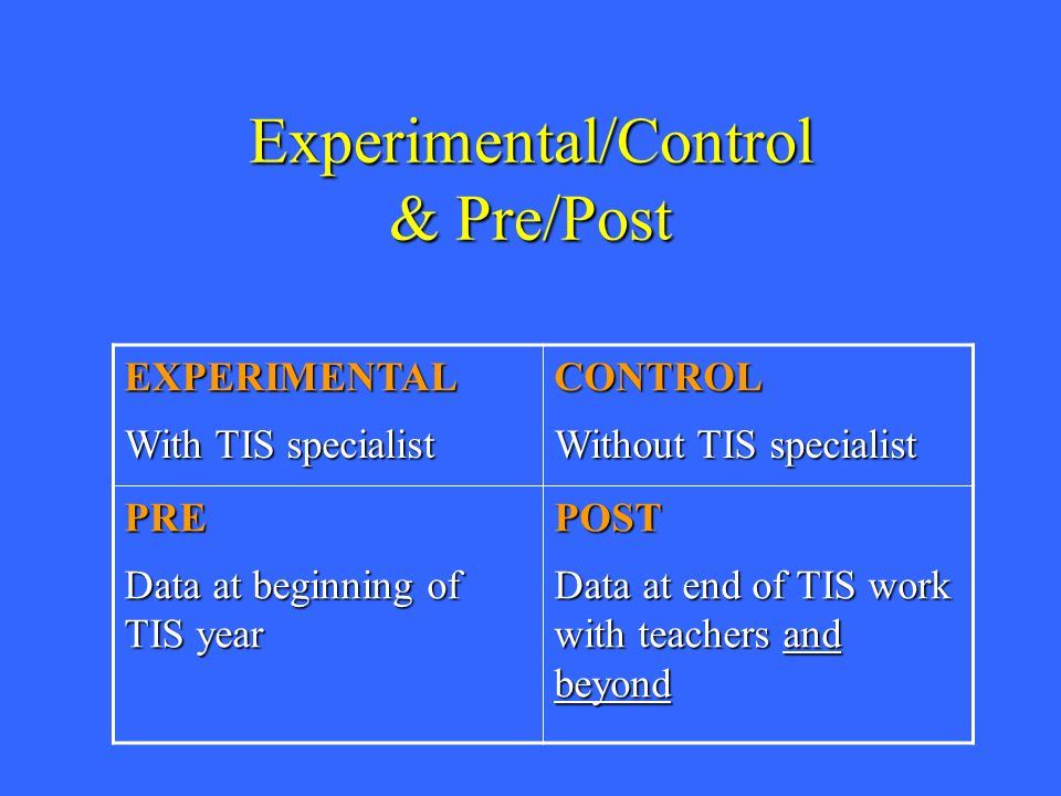 Experimental/Control & Pre/Post EXPERIMENTAL With TIS specialist CONTROL Without TIS specialist PRE Data at beginning of TIS year POST Data at end of TIS work with teachers and beyond