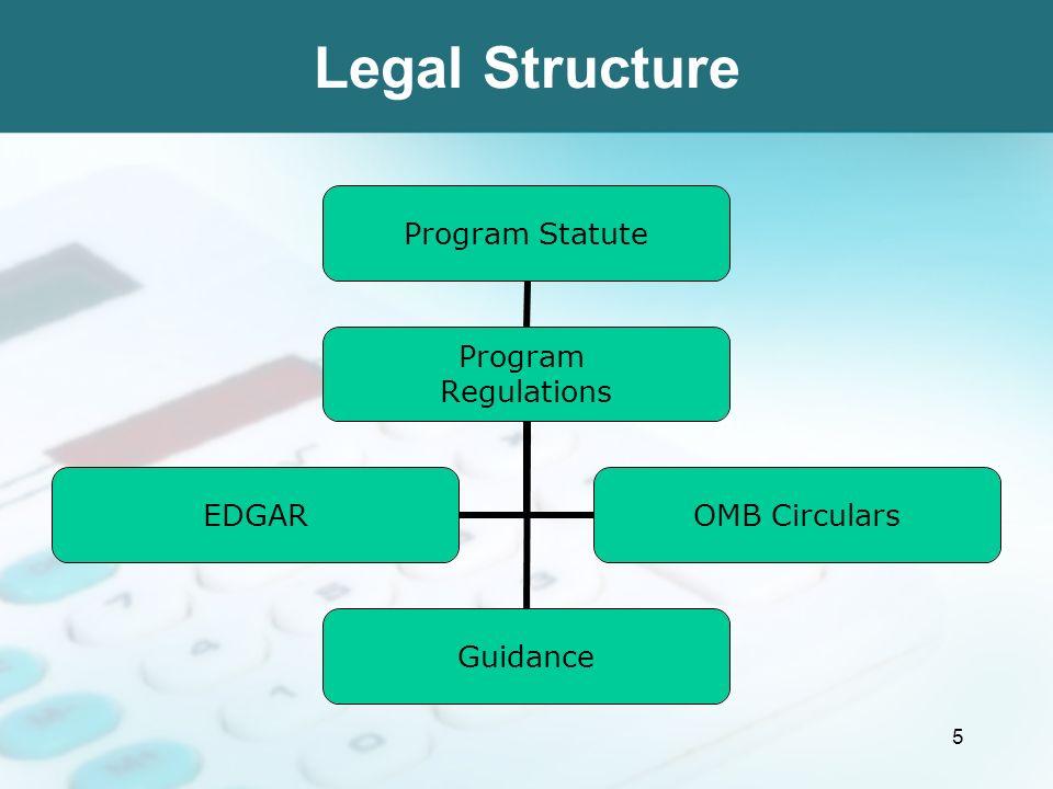 5 Legal Structure Program Statute Program Regulations Guidance EDGAR OMB Circulars