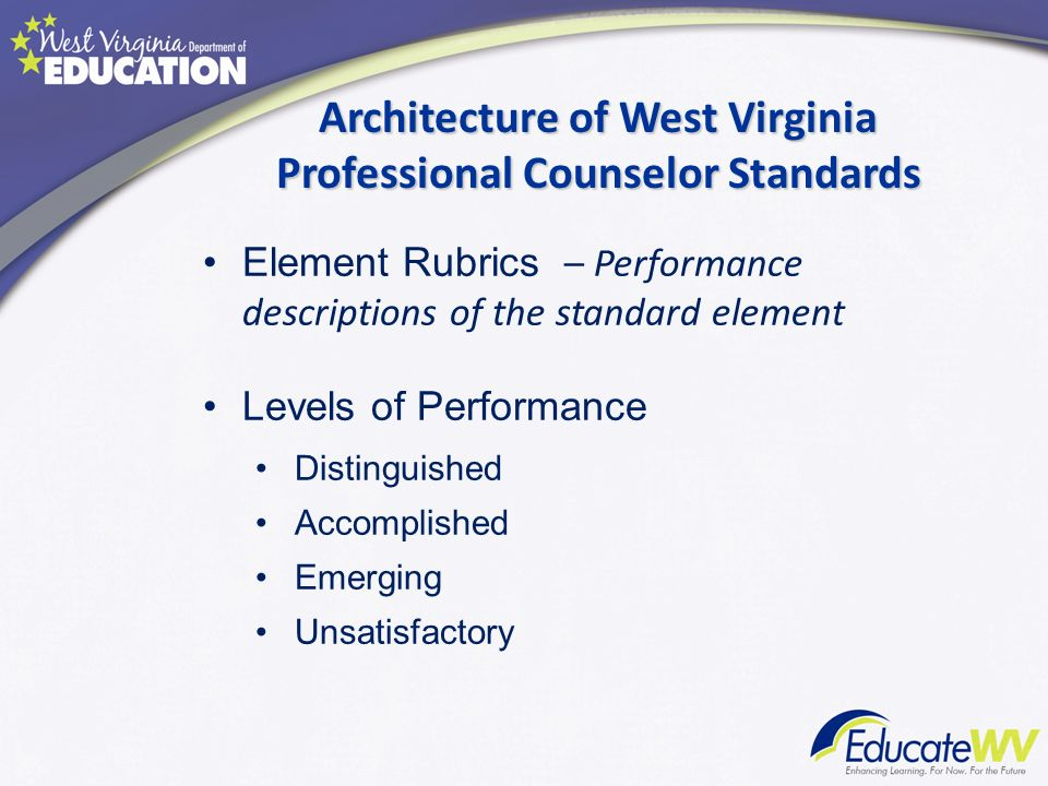 Architecture of West Virginia Professional Counselor Standards Element Rubrics – Performance descriptions of the standard element Levels of Performanc