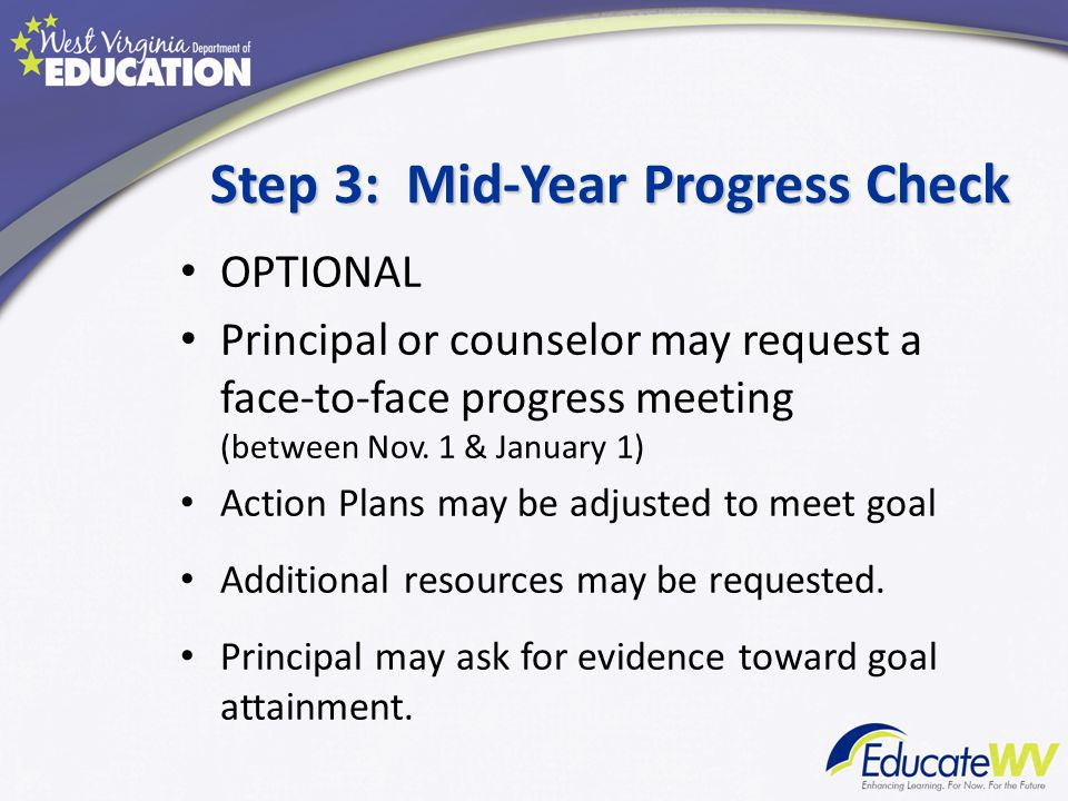 Step 3: Mid-Year Progress Check OPTIONAL Principal or counselor may request a face-to-face progress meeting (between Nov. 1 & January 1) Action Plans