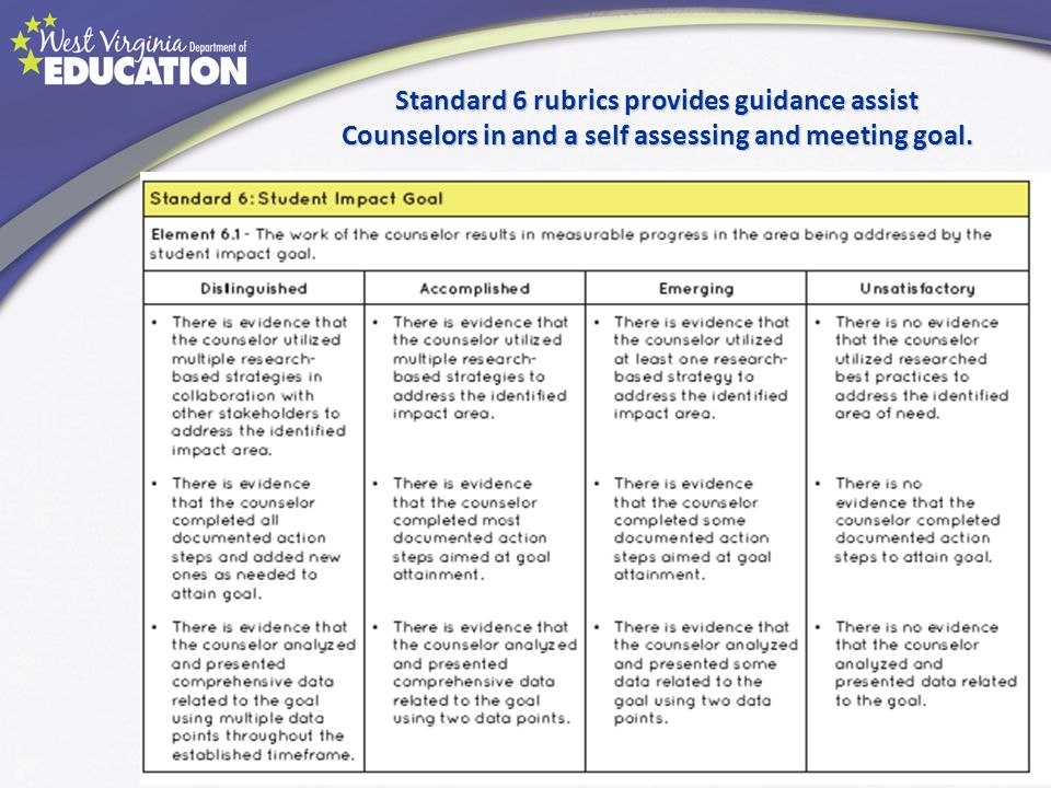 Standard 6 rubrics provides guidance assist Counselors in and a self assessing and meeting goal.