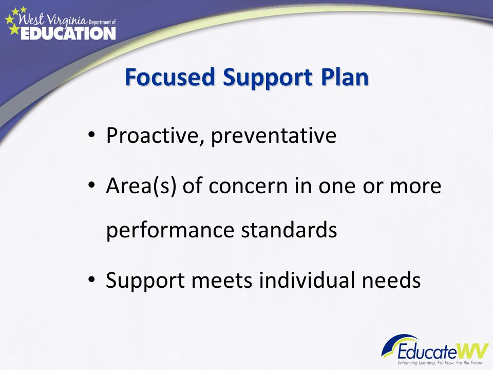 Focused Support Plan Proactive, preventative Area(s) of concern in one or more performance standards Support meets individual needs