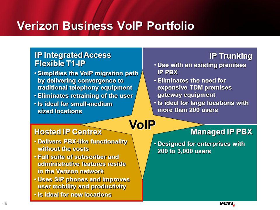 18 Verizon Business VoIP Portfolio Managed IP PBX Designed for enterprises with 200 to 3,000 usersDesigned for enterprises with 200 to 3,000 users Hos
