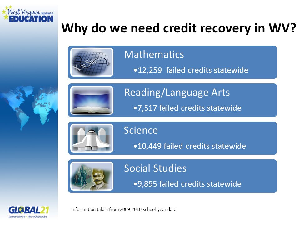 Why do we need credit recovery in WV.