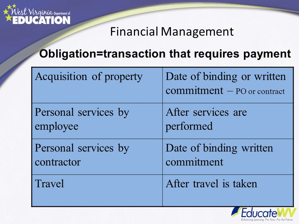 Financial Management Acquisition of propertyDate of binding or written commitment – PO or contract Personal services by employee After services are performed Personal services by contractor Date of binding written commitment TravelAfter travel is taken 18 Obligation=transaction that requires payment
