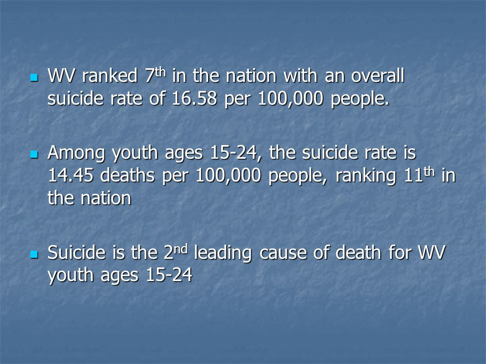 WV ranked 7 th in the nation with an overall suicide rate of 16.58 per 100,000 people. WV ranked 7 th in the nation with an overall suicide rate of 16
