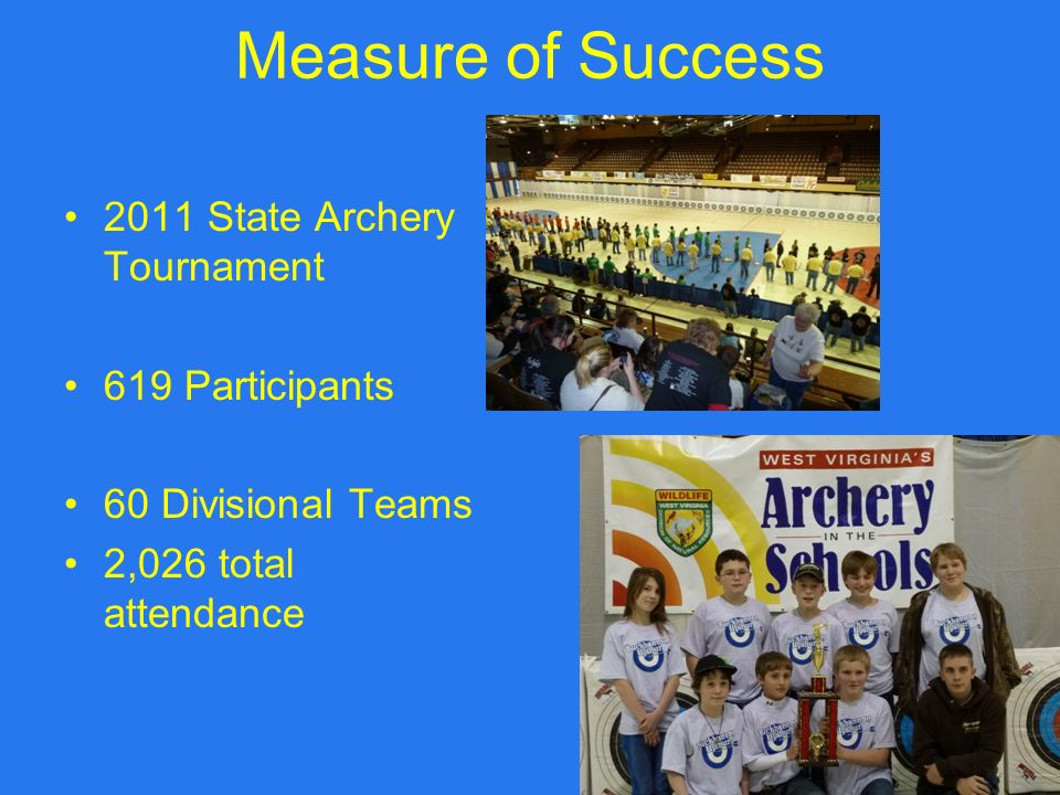Measure of Success 2011 State Archery Tournament 619 Participants 60 Divisional Teams 2,026 total attendance