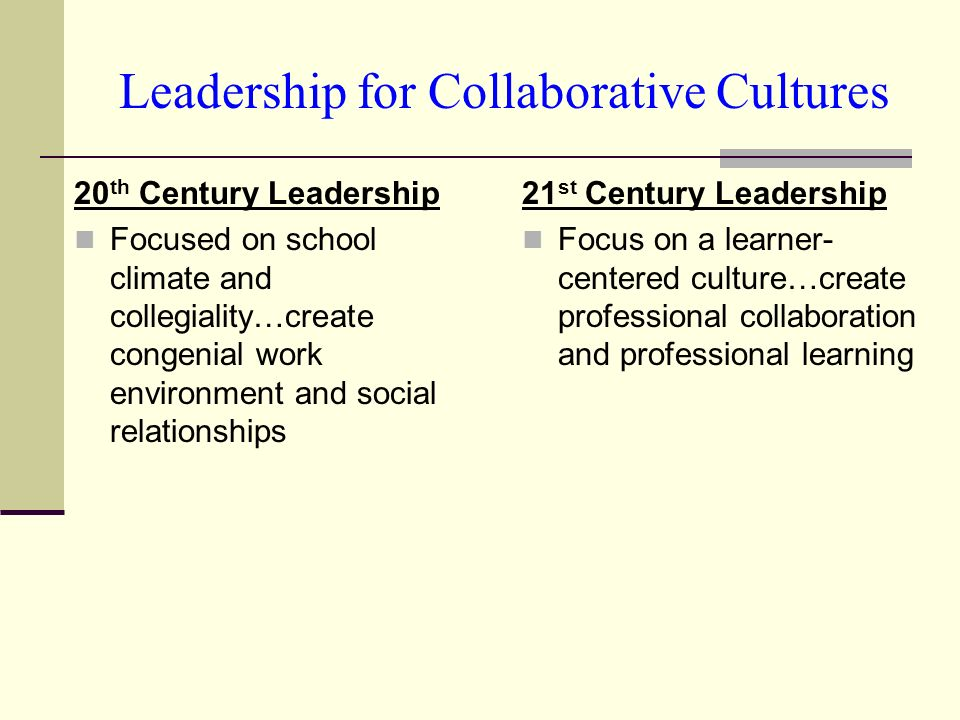 Leadership for Collaborative Cultures 20 th Century Leadership Focused on school climate and collegiality…create congenial work environment and social relationships 21 st Century Leadership Focus on a learner- centered culture…create professional collaboration and professional learning