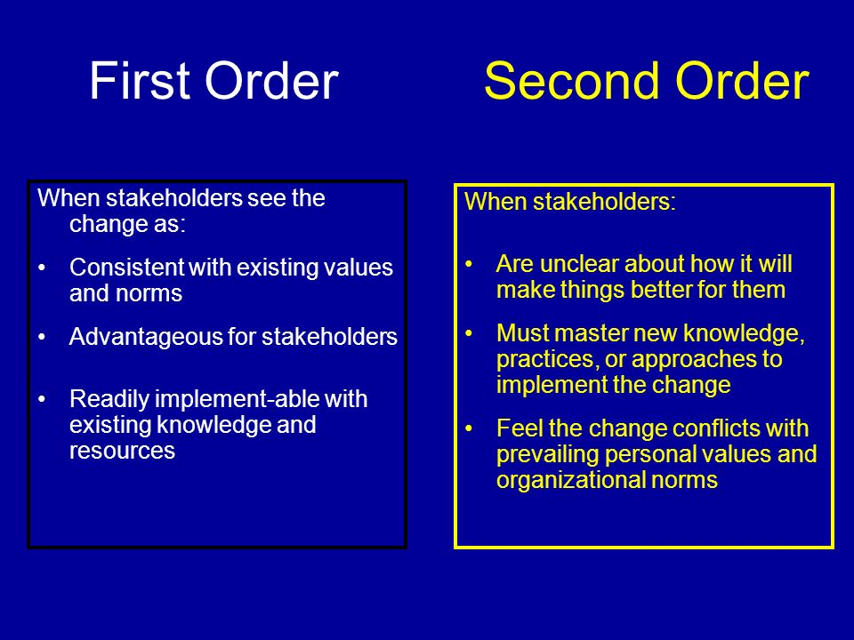 First Order Second Order When stakeholders see the change as: Consistent with existing values and norms Advantageous for stakeholders Readily implemen