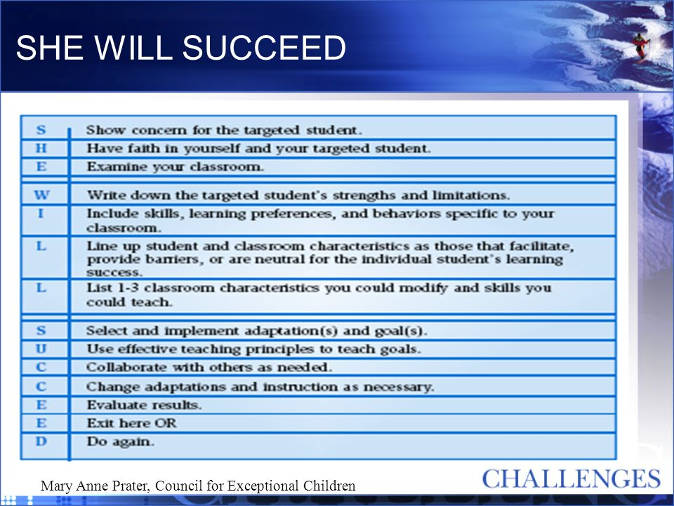 SHE WILL SUCCEED Mary Anne Prater, Council for Exceptional Children