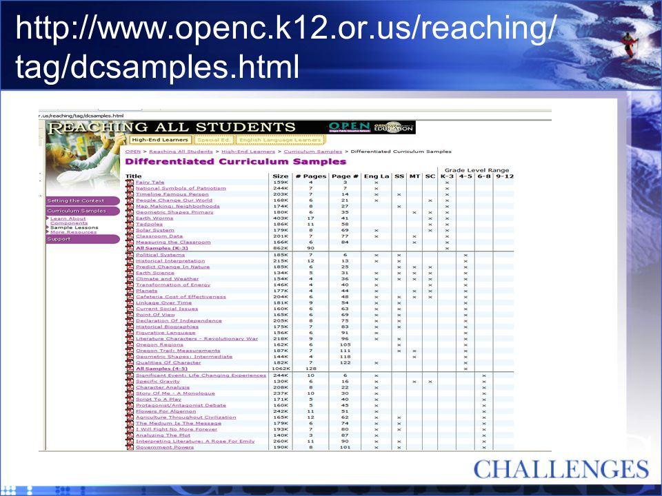 http://www.openc.k12.or.us/reaching/ tag/dcsamples.html