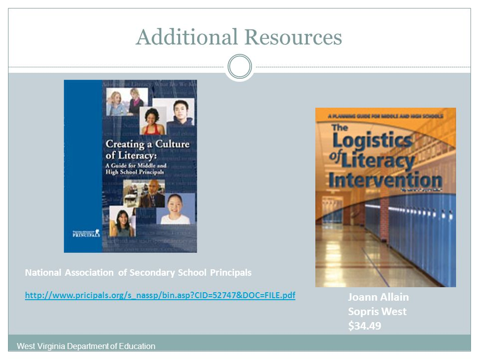 Additional Resources West Virginia Department of Education National Association of Secondary School Principals http://www.pricipals.org/s_nassp/bin.asp?CID=52747&DOC=FILE.pdf Joann Allain Sopris West $34.49
