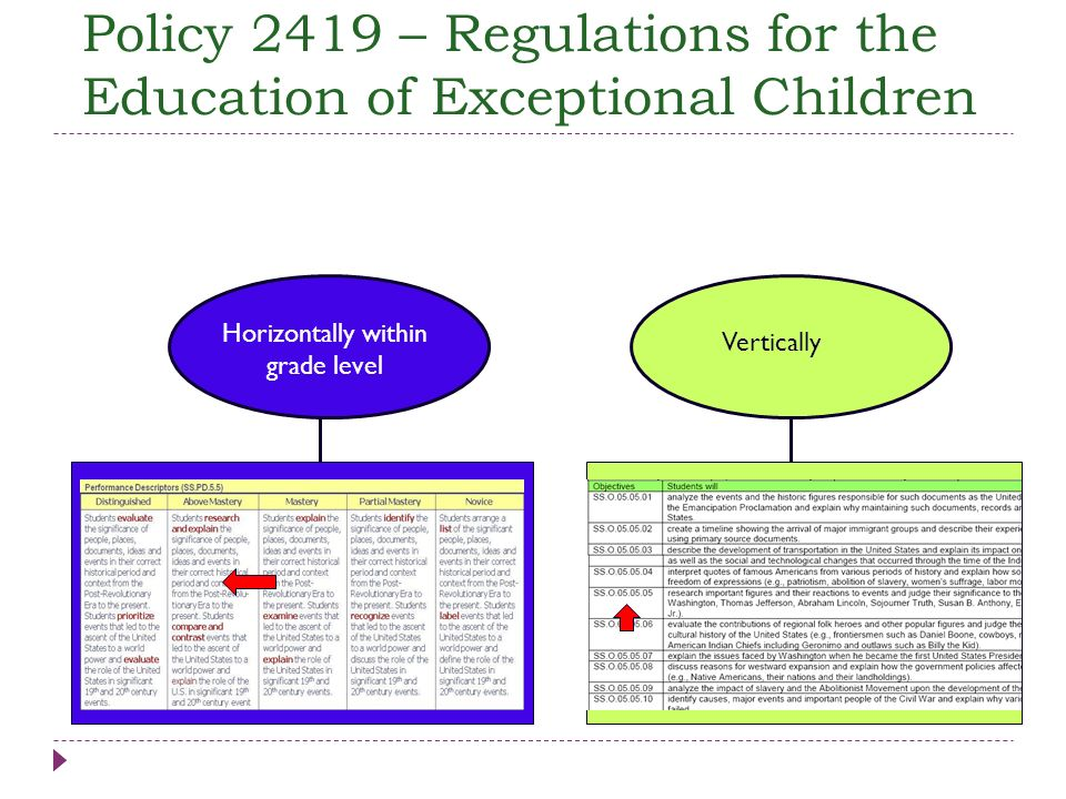 Policy 2419 – Regulations for the Education of Exceptional Children Horizontally within grade level Vertically