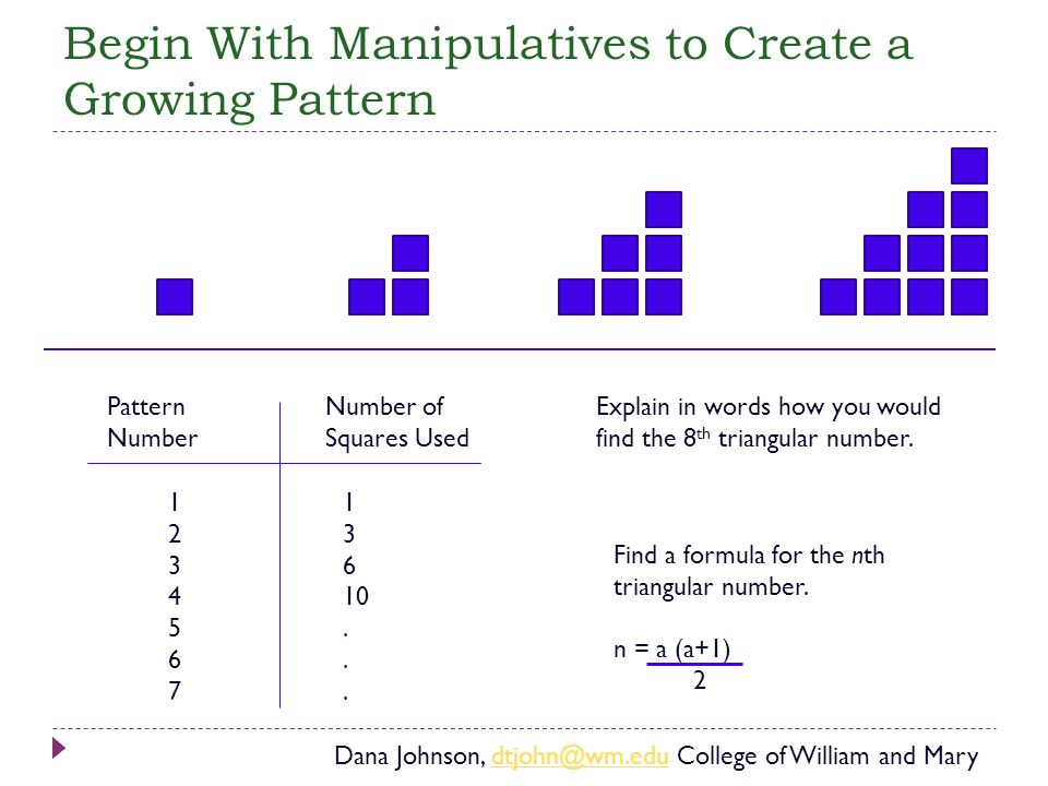 Begin With Manipulatives to Create a Growing Pattern Pattern Number Number of Squares Used 12345671234567 1 3 6 10. Explain in words how you would fin