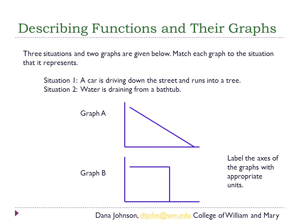 Describing Functions and Their Graphs Three situations and two graphs are given below. Match each graph to the situation that it represents. Situation