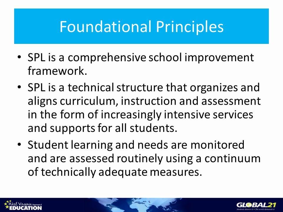 Foundational Principles SPL is a comprehensive school improvement framework.