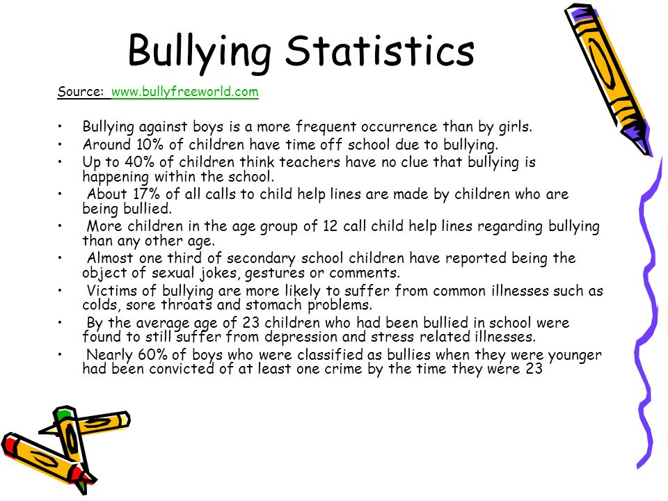 Bullying Statistics Source: www.bullyfreeworld.comwww.bullyfreeworld.com Bullying against boys is a more frequent occurrence than by girls. Around 10%