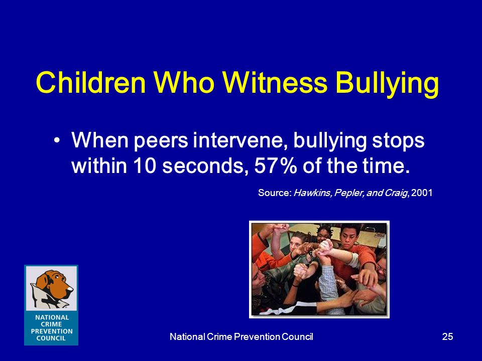 National Crime Prevention Council25 Children Who Witness Bullying When peers intervene, bullying stops within 10 seconds, 57% of the time. Source: Haw