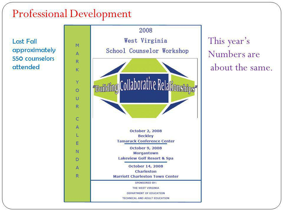 Last Fall approximately 550 counselors attended Professional Development This years Numbers are about the same.