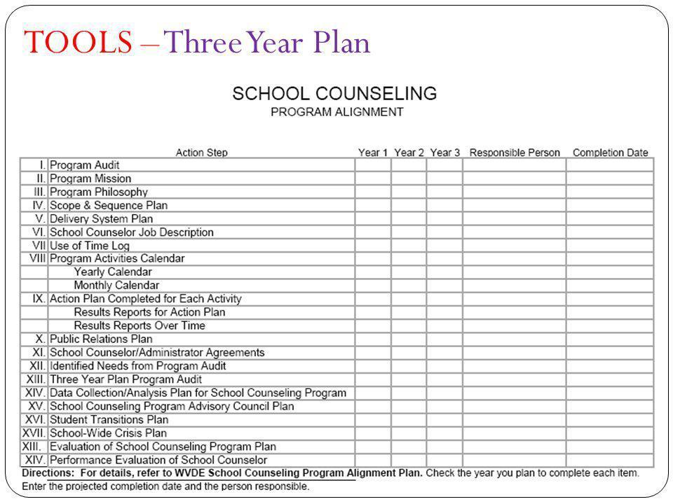 TOOLS – Three Year Plan