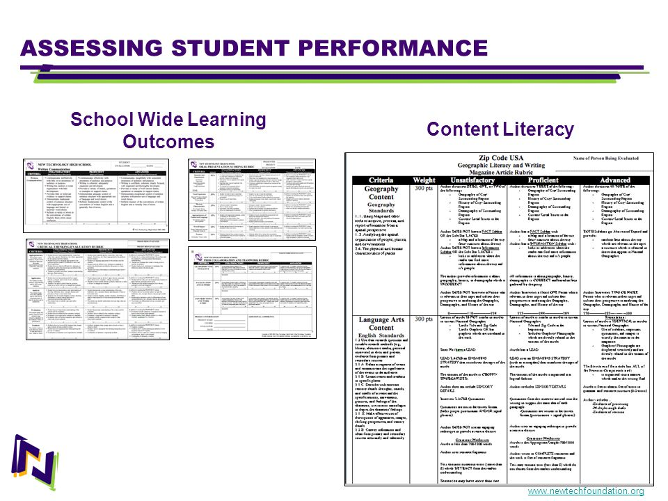 New Technology Foundation www.newtechfoundation.org ASSESSING STUDENT PERFORMANCE School Wide Learning Outcomes Content Literacy