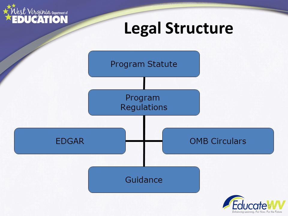 Legal Structure Program Statute Program Regulations Guidance EDGAR OMB Circulars 5