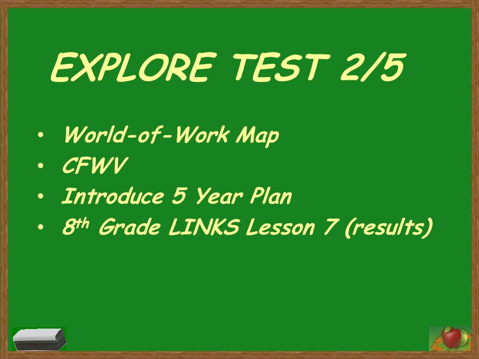 EXPLORE TEST 2/5 World-of-Work Map CFWV Introduce 5 Year Plan 8 th Grade LINKS Lesson 7 (results)