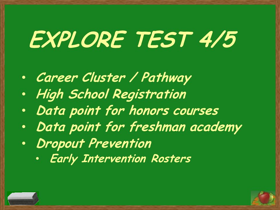 EXPLORE TEST 4/5 Career Cluster / Pathway High School Registration Data point for honors courses Data point for freshman academy Dropout Prevention Ea
