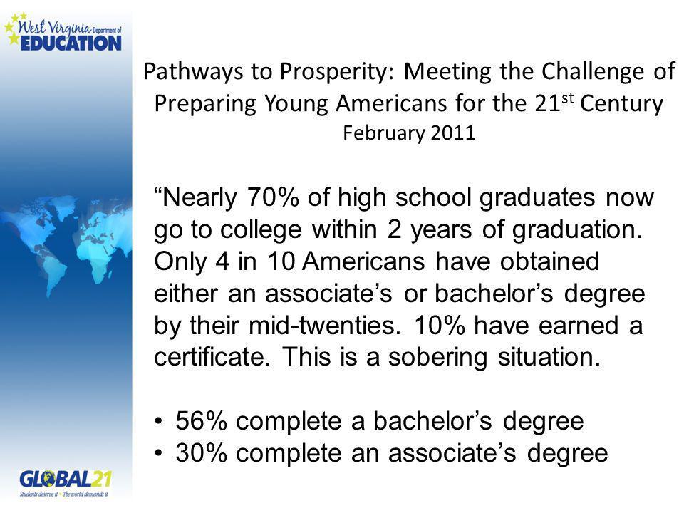 Pathways to Prosperity: Meeting the Challenge of Preparing Young Americans for the 21 st Century February 2011 Nearly 70% of high school graduates now go to college within 2 years of graduation.