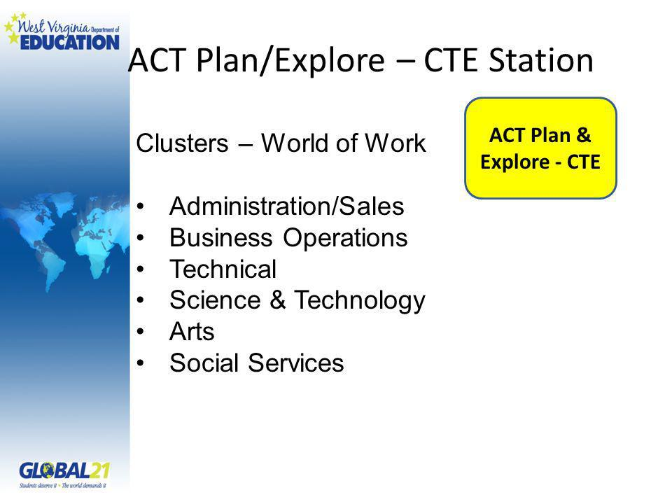 ACT Plan/Explore – CTE Station Clusters – World of Work Administration/Sales Business Operations Technical Science & Technology Arts Social Services ACT Plan & Explore - CTE