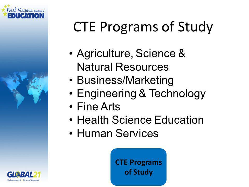 CTE Programs of Study Agriculture, Science & Natural Resources Business/Marketing Engineering & Technology Fine Arts Health Science Education Human Services