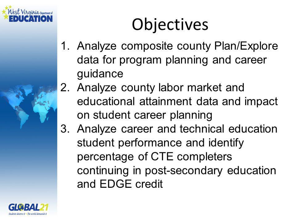 Objectives 1.Analyze composite county Plan/Explore data for program planning and career guidance 2.Analyze county labor market and educational attainment data and impact on student career planning 3.Analyze career and technical education student performance and identify percentage of CTE completers continuing in post-secondary education and EDGE credit