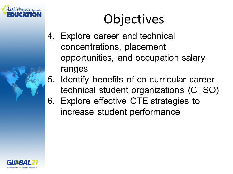 Objectives 4.Explore career and technical concentrations, placement opportunities, and occupation salary ranges 5.Identify benefits of co-curricular career technical student organizations (CTSO) 6.Explore effective CTE strategies to increase student performance