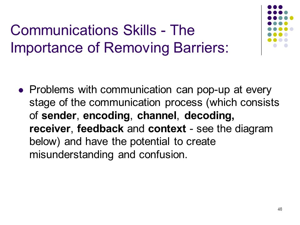 48 Communications Skills - The Importance of Removing Barriers: Problems with communication can pop-up at every stage of the communication process (wh