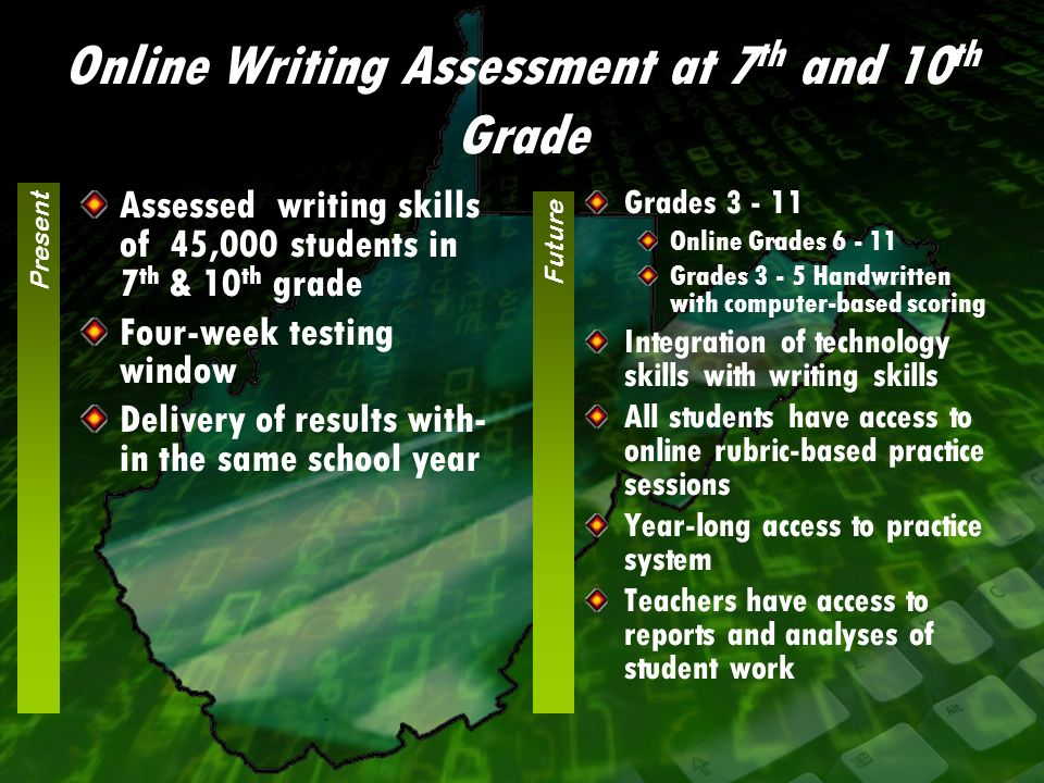 Online Writing Assessment at 7 th and 10 th Grade Assessed writing skills of 45,000 students in 7 th & 10 th grade Four-week testing window Delivery of results with- in the same school year Grades 3 - 11 Online Grades 6 - 11 Grades 3 - 5 Handwritten with computer-based scoring Integration of technology skills with writing skills All students have access to online rubric-based practice sessions Year-long access to practice system Teachers have access to reports and analyses of student work Present Future