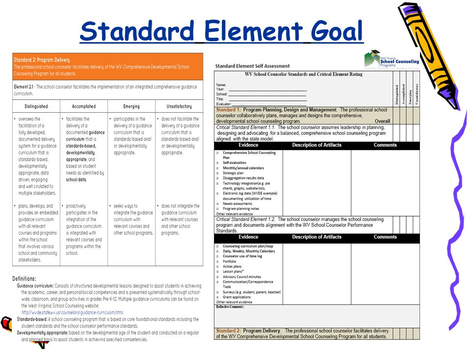 Goal 1 Focus on Improving Attendance By September 1, 2012, the school counselor will meet individually with all 5 th grade students to set attendance goals that show improvement from the previous years attendance.