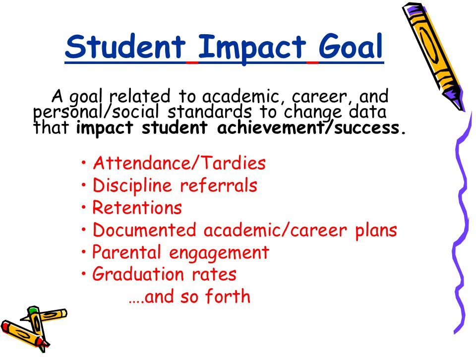 Student Impact Goal A goal related to academic, career, and personal/social standards to change data that impact student achievement/success.