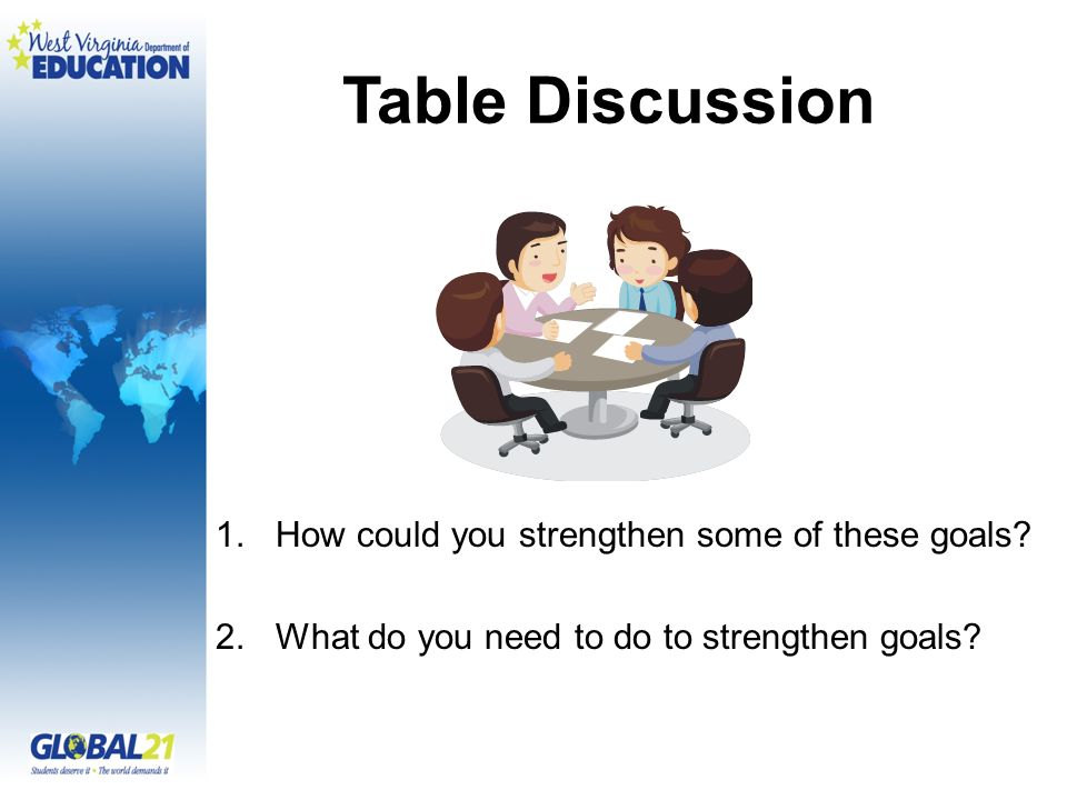 Table Discussion 1.How could you strengthen some of these goals.