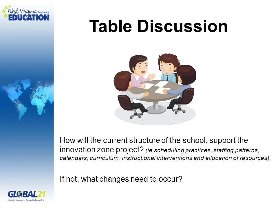 Table Discussion How will the current structure of the school, support the innovation zone project.