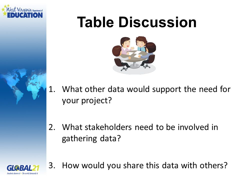 Table Discussion 1.What other data would support the need for your project.