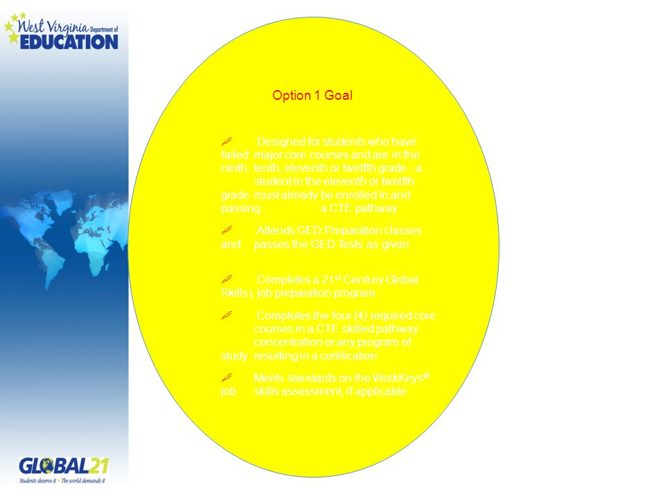 Option 1 Goal Designed for students who have failed major core courses and are in the ninth, tenth, eleventh or twelfth grade - a student in the eleventh or twelfth grade must already be enrolled in and passing a CTE pathway Attends GED Preparation classes and passes the GED Tests as given Completes a 21 st Century Global Skills j job preparation program Completes the four (4) required core courses in a CTE skilled pathway concentration or any program of study resulting in a certification Meets standards on the WorkKeys ® job skills assessment, if applicable
