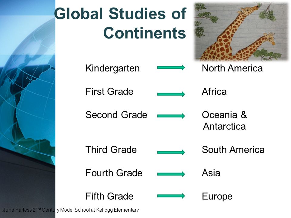 Global Studies of Continents KindergartenNorth America First GradeAfrica Second GradeOceania & Antarctica Antarctica Third GradeSouth America Fourth G